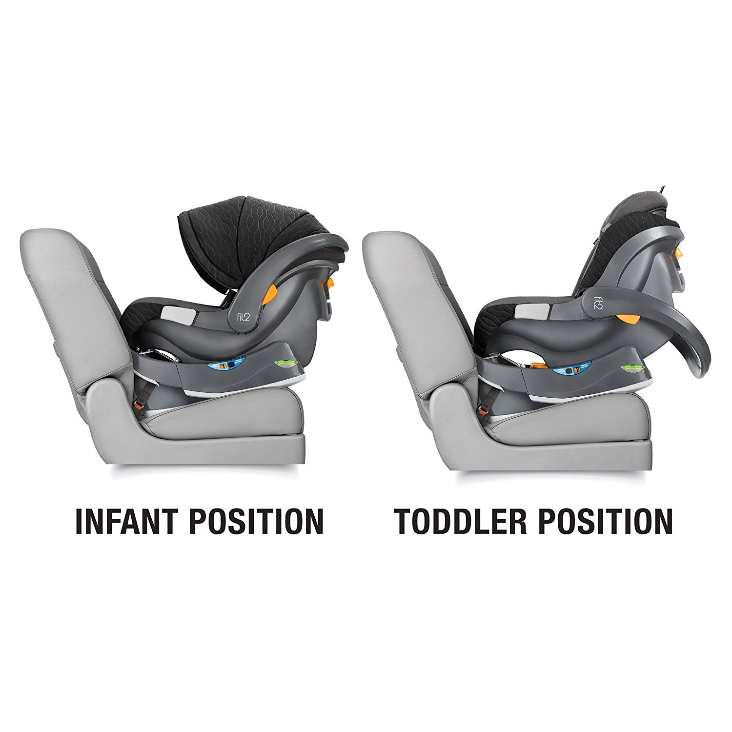 Chicco Fit 2 Best Infant & Toddler Car Seat