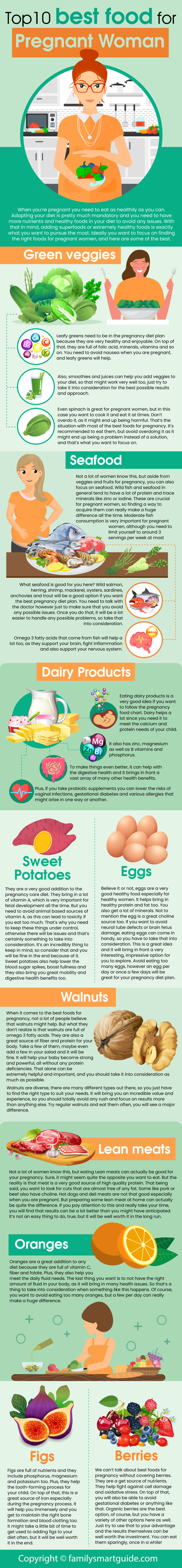 Pregnancy Food Infographic